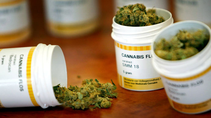 Is It Permissible To Use Medical Marijuana?